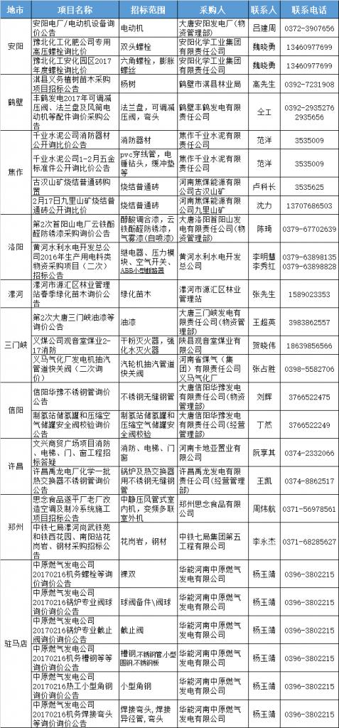 QQ图片20170220092758
